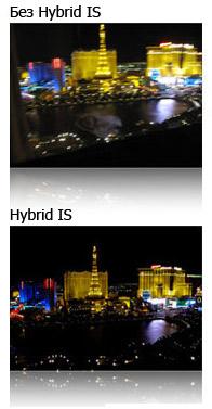 Hybrid IS