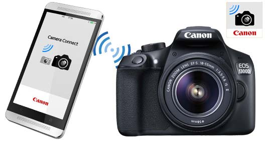 Canon EOS 1300D Wi-Fi NFC cyfrovychok