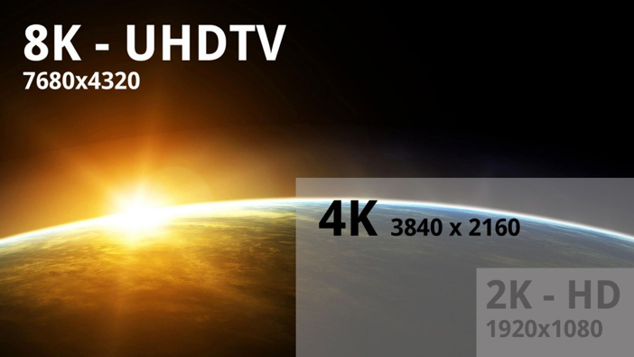 TV 8K Resolution cyfrovychok